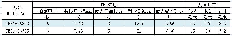 6V制冷片1530圖片1.png