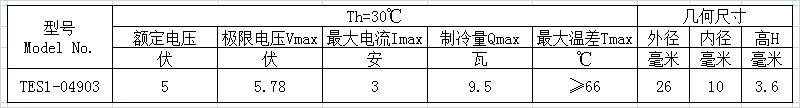 5V制冷片环形2610图片1.png