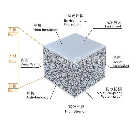 轻质复合墙板|轻质隔墙板-广西世业昊建材有限公司