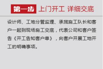 施工流程|無憂工程-上海吉米裝潢有限公司