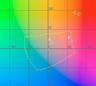 專色油墨的調配技巧3.jpg