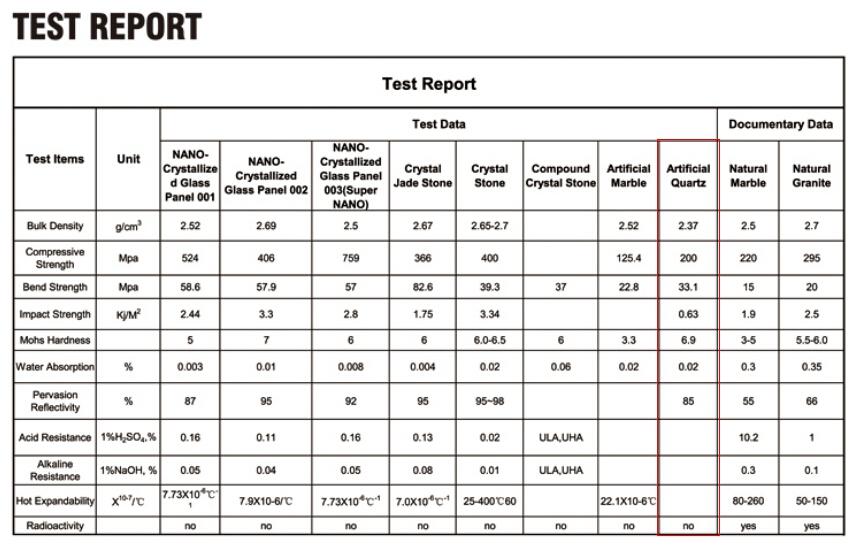 Test Report.jpg
