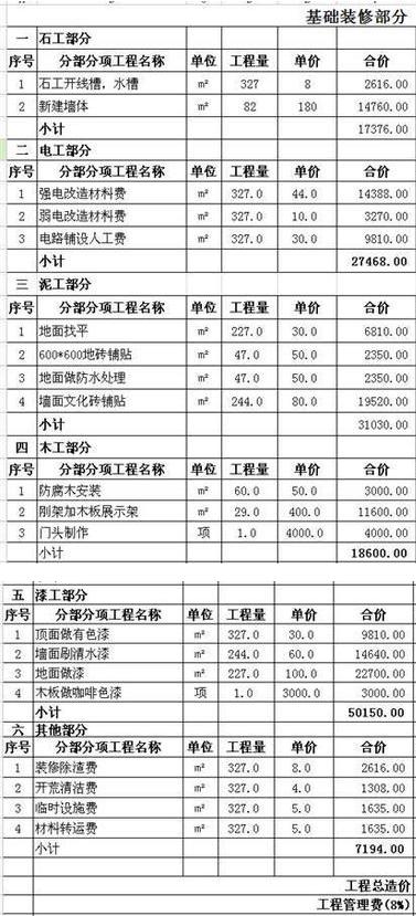 火锅店餐饮装修预算表