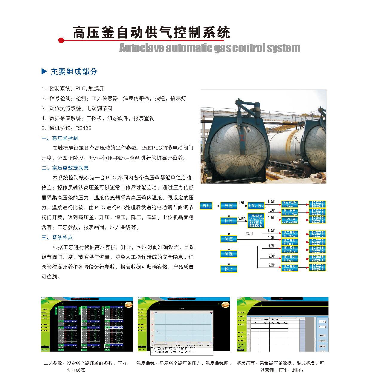 高压釜自动供气控制系统