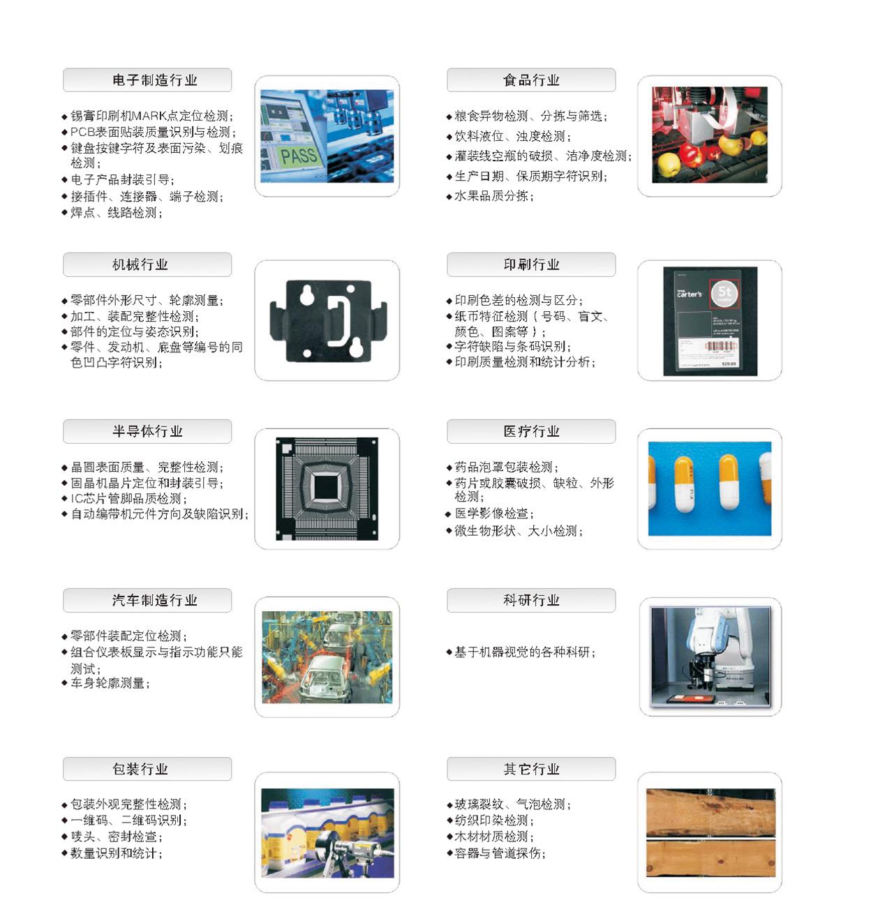 CCD影像检测系统