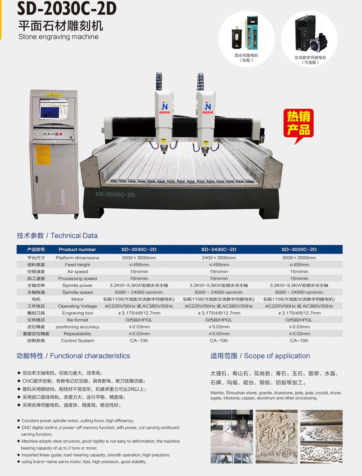 平面石材雕刻机 SD-2030C-2D 参数.jpg