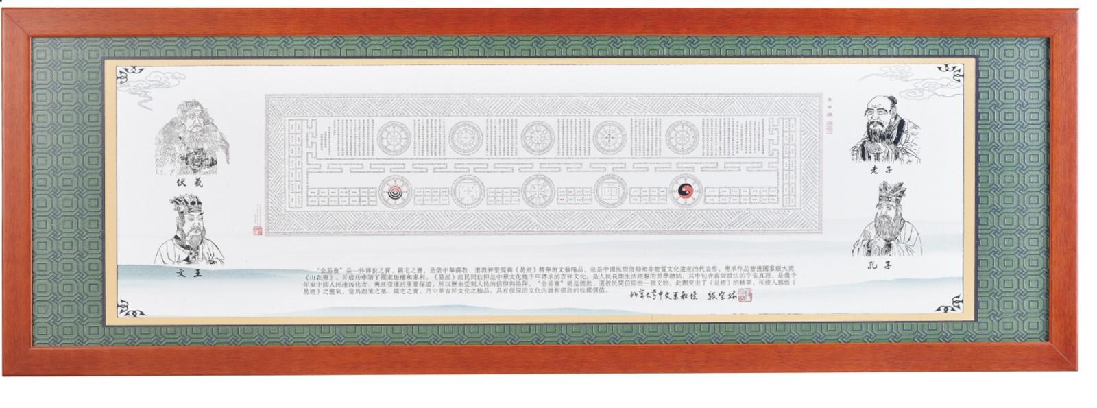 人生智慧图|牌匾(玄关挂件)-肇庆市鼎湖华夏文化传播有限公司