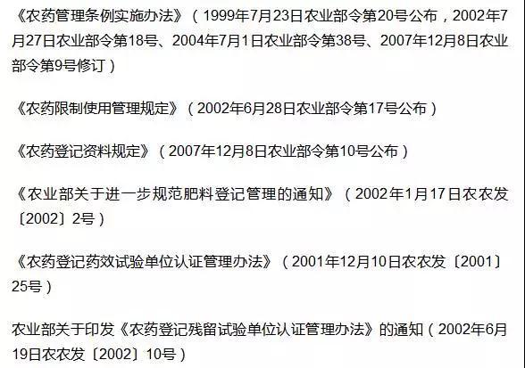 2017版《肥料登记管理办法》公布实施
