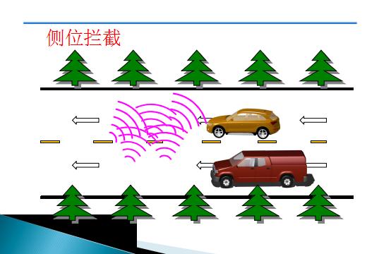 反恐汽车远程熄火系统|推荐产品-西安优盾警用装备有限公司
