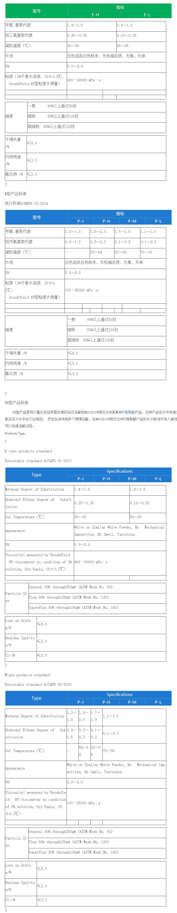 天禾纤维素醚产品标准_单页-河南天禾新型建筑材料有限公司.png