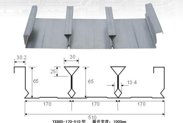 YXB65-170-510型.jpg