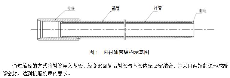 油管内衬结构