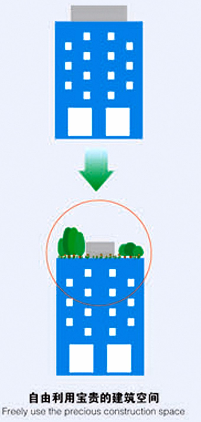 小機房乘客電梯 乘客電梯-宿遷富邦電梯有限公司