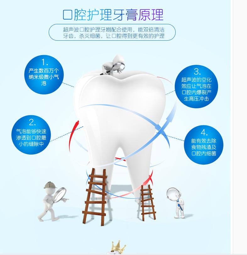 口腔护理牙膏