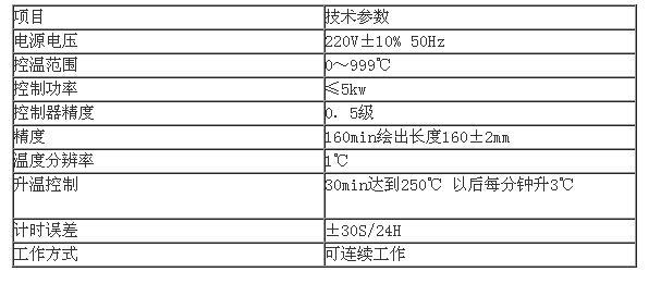 LDJC-6C微机胶质层