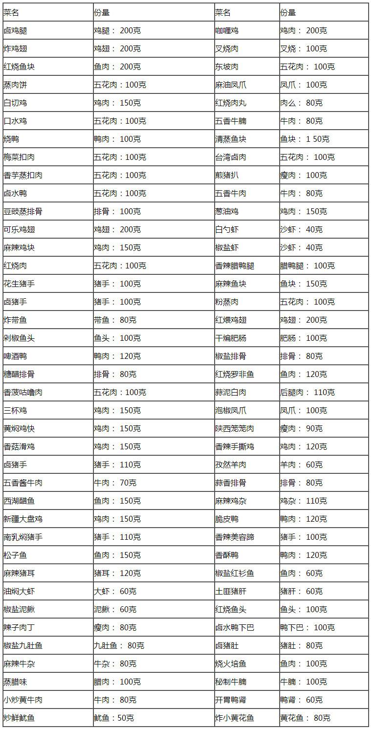 5到8元_05.jpg