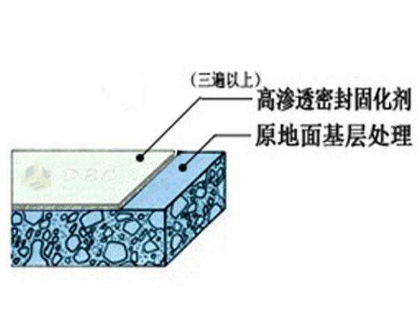 密封固化剂|混凝土密封固化剂-武汉兴尚厦地坪工程有限公司