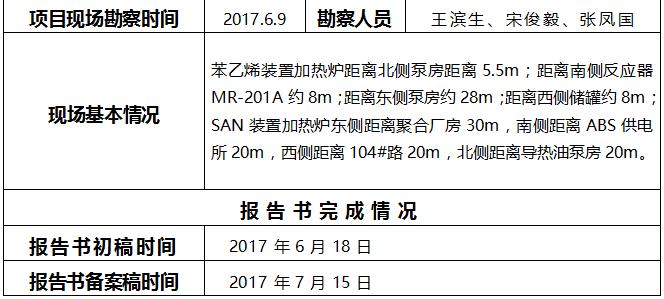 大慶石化加熱爐2 QQ圖片20180124105511.png