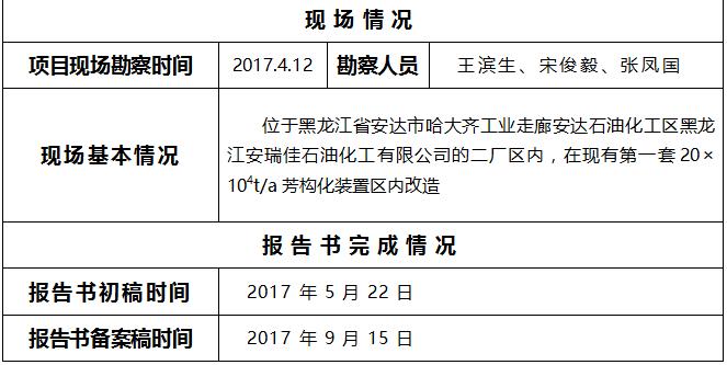 安瑞佳14噸丁烯2 QQ圖片20180124110358.png