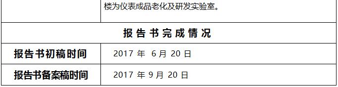 大慶油田數字化3 QQ圖片20180124132116.png