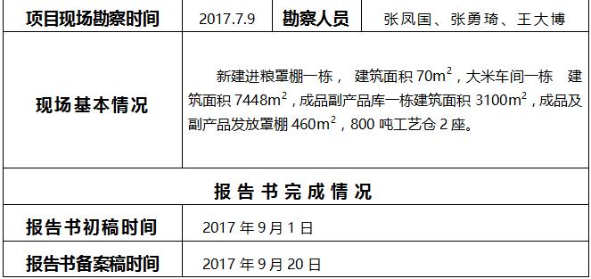 中糧米業擴建10萬噸稻谷2 QQ圖片20180124133725.png