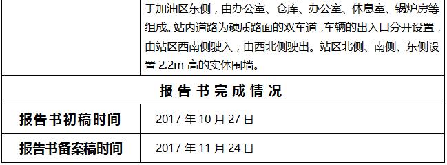 中化石油利民大道加油站3 QQ圖片20180124135531.png