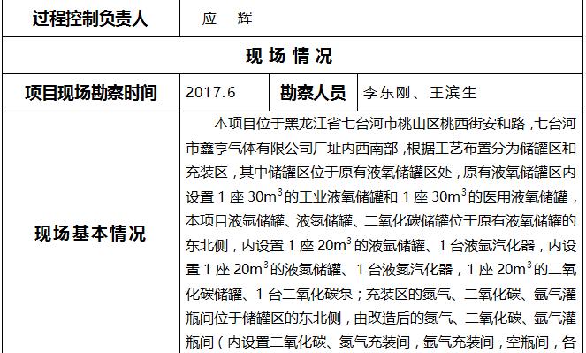 七臺河鑫亨氣體2 QQ圖片20180124141444.png