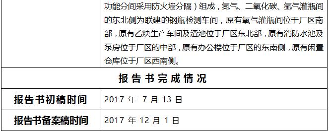 七臺河鑫亨氣體3 QQ圖片20180124141532.png