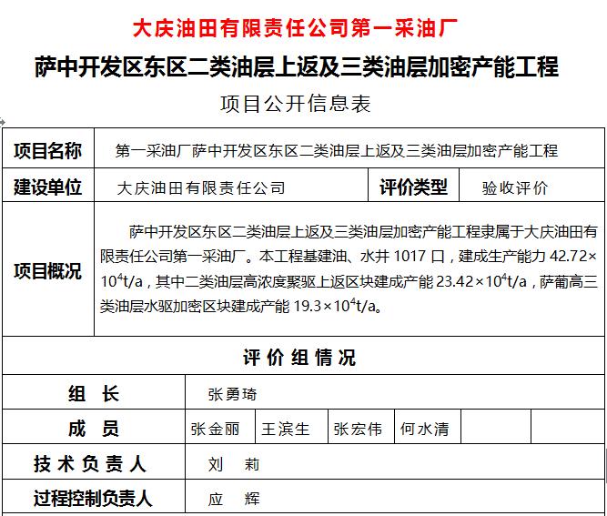 大慶第一采油廠二類油、三類油層加密1 QQ圖片20180124161805.png