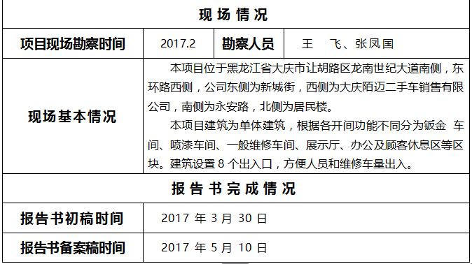 大慶吉昌龍豐田汽車安全現狀2 QQ圖片20180124164827.png