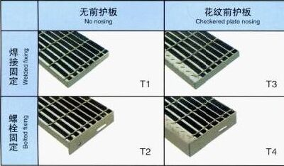楼梯踏步板|钢格板系列-广西卓欧金属制品有限公司