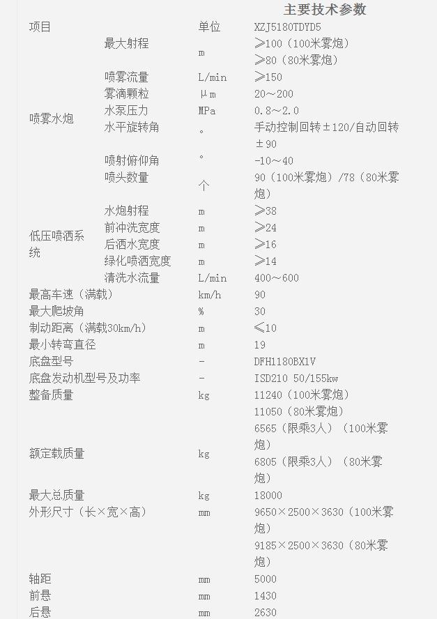 多功能抑塵車_多功能抑塵車-甘肅興華環境設施有限公司.jpg