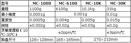 MC-越级精密天平-2.jpg