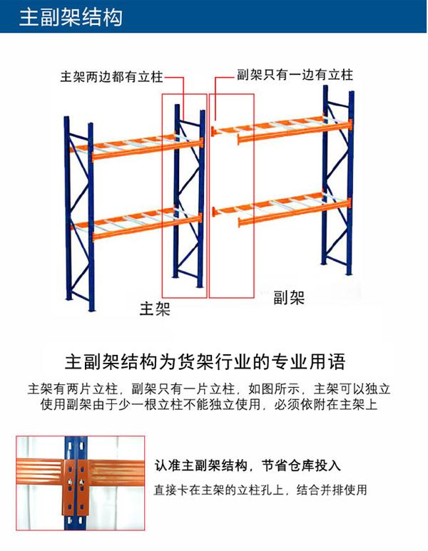 重型仓储货架|重力型货架-重庆市新百源金属制品有限公司
