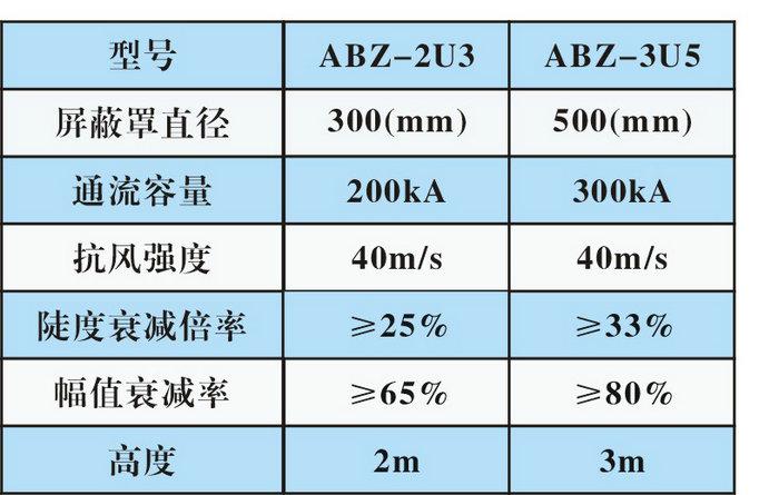 優化型接閃針係列2.jpg