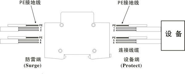 C係列(接線端子係列)信號浪湧保護器5.jpg